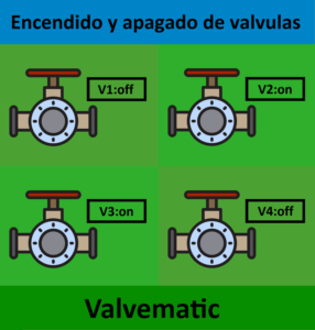valvematic